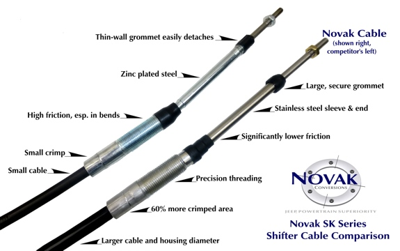 novak_shifter_cable_vs_others