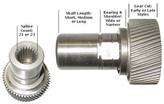 Np249 Input Shaft Compatible With Ax15 Np231 Combo