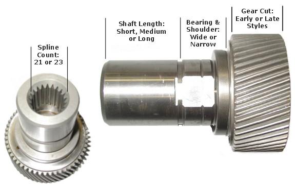 231 Input Gear Anatomy